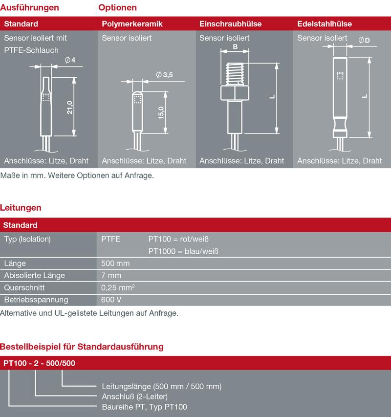Charmant Schaltplan Für 3 Draht Schalter Galerie - Die Besten ...